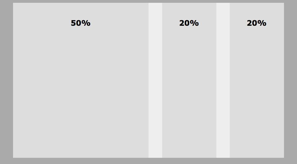 fluid layout eksempel